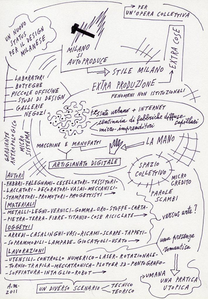"""""""Diagramma Manifesto MISIAD"""" disegno di Alessandro Mendini"""